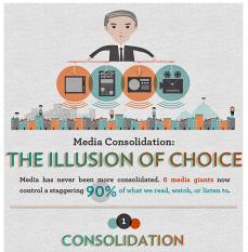 NPR media-consolidation